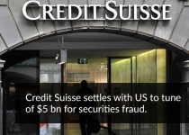 US Announces $5.3 bn Settlement with Credit Suisse