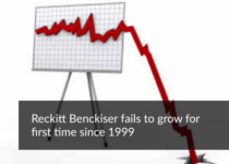 Reckitt Benckiser fails to grow for first time since 1999